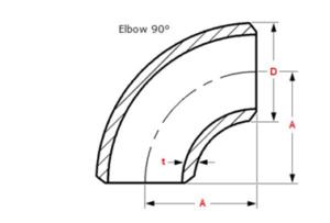 استاندارد و مشخصات فنی و ابعادی زانو مانیسمان